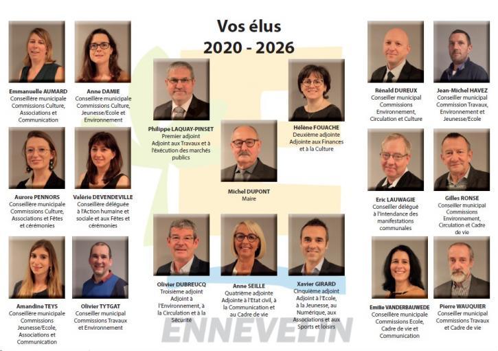 les élus d'Ennevelin